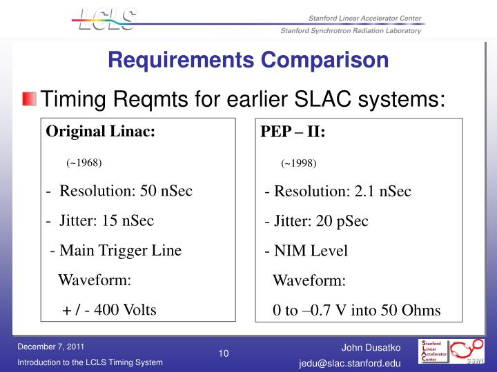 Requirements Comparison