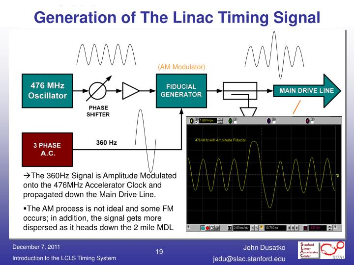 Generation of The Linac Timing Signal