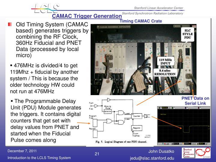 CAMAC Trigger Generation