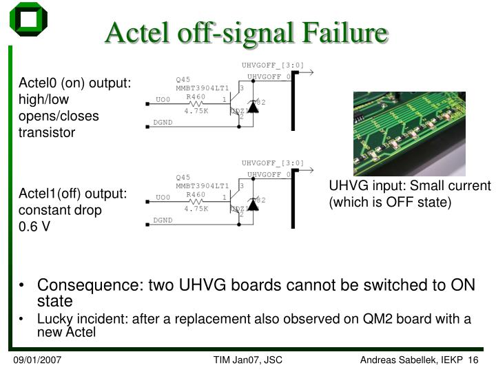 Actel off-signal Failure