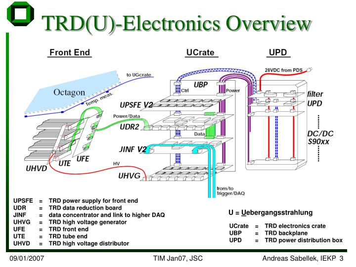 TRD(U)-Electronics Overview