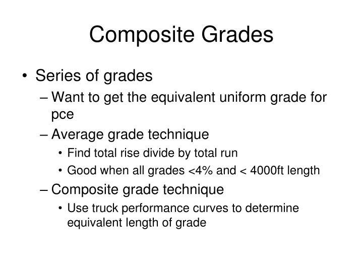 Composite Grades