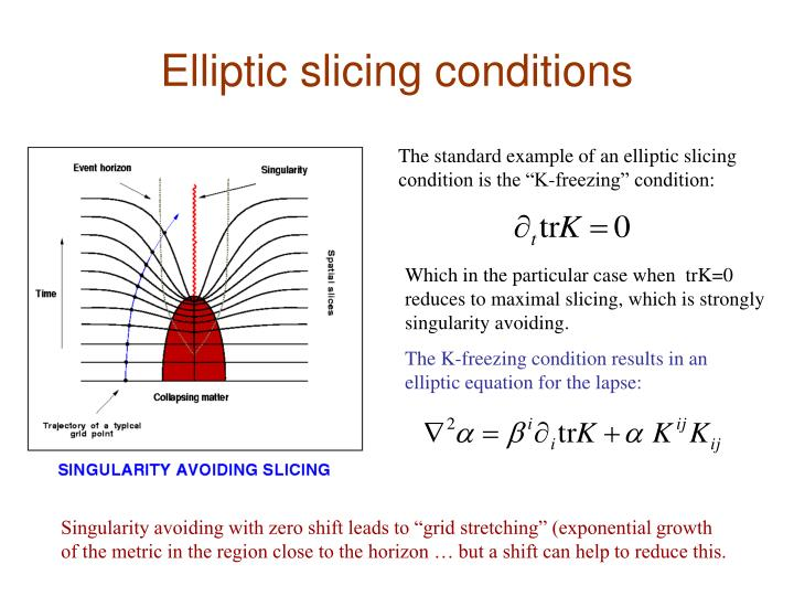 Elliptic slicing conditions