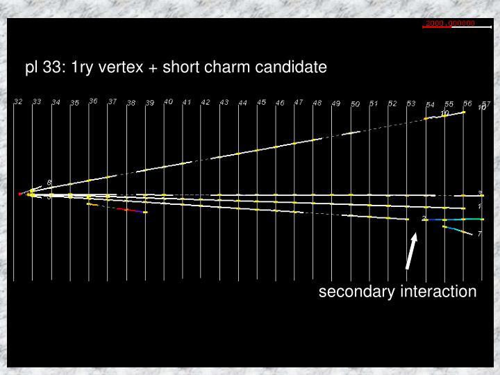 pl 33: 1ry vertex + short charm candidate