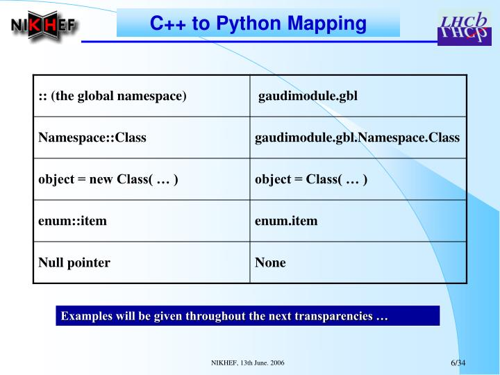 C++ to Python Mapping