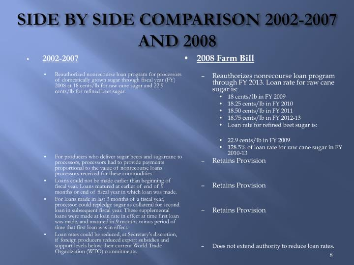 SIDE BY SIDE COMPARISON 2002-2007 AND 2008