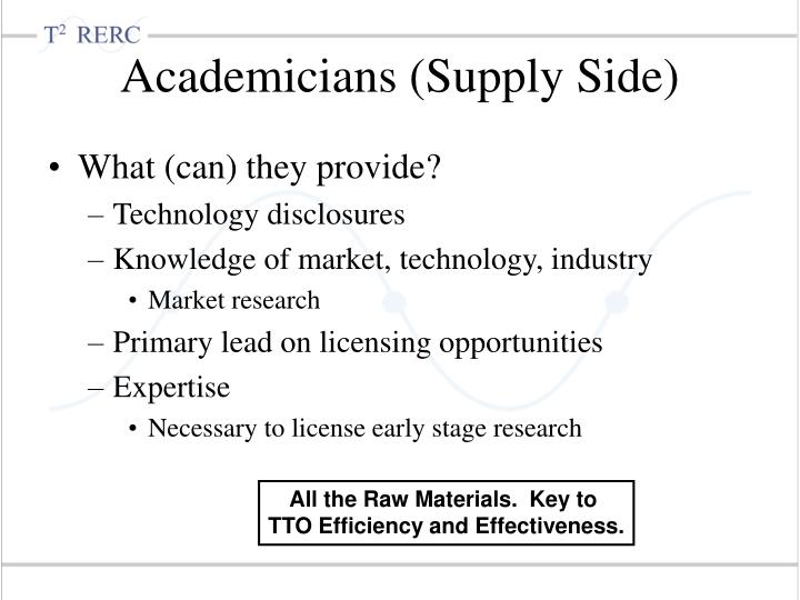 Academicians (Supply Side)