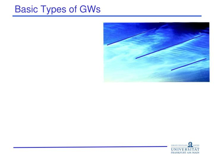 Basic Types of GWs