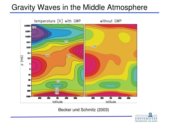 Gravity Waves in the Middle Atmosphere