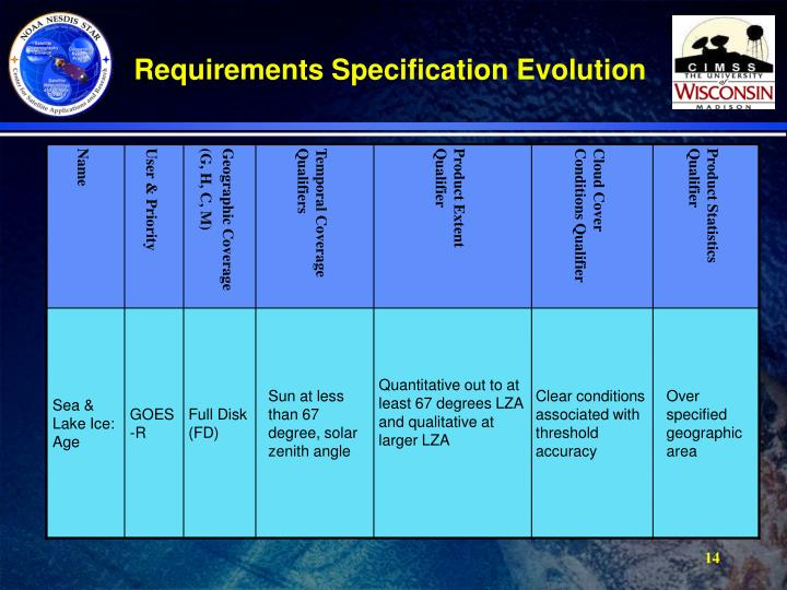 Requirements Specification Evolution