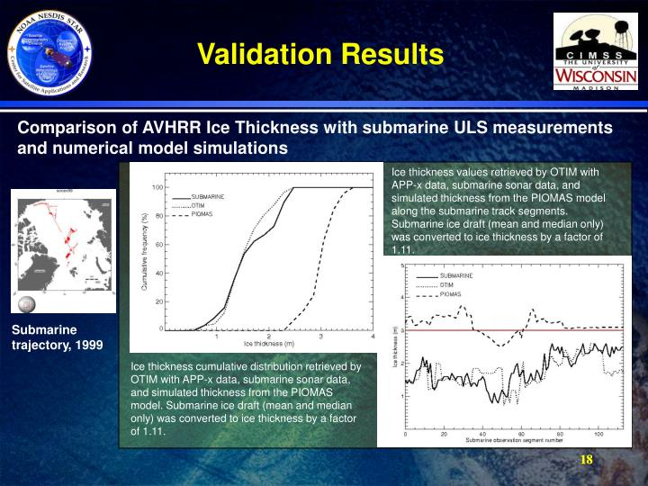 Ice thickness values retrieved by OTIM with APP-x data, submarine sonar data, and simulated thickness from the PIOMAS model along the submarine track segments. Submarine ice draft (mean and median only) was converted to ice thickness by a factor of 1.11.