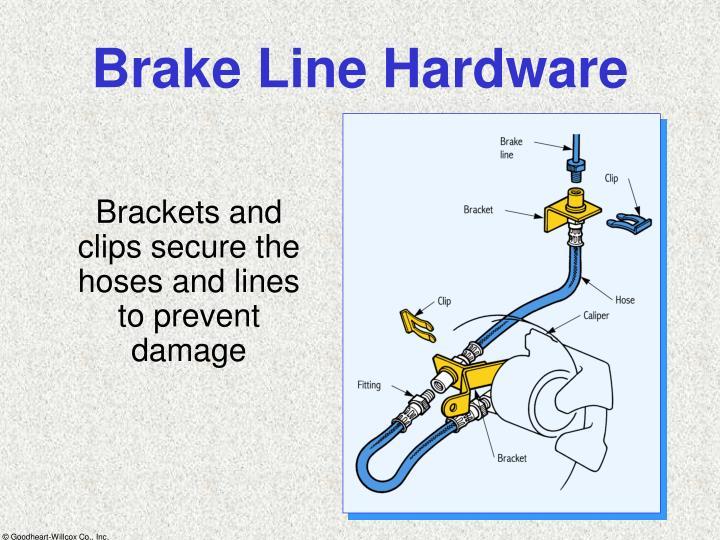 Brake Line Hardware : Ppt modern automotive technology powerpoint presentation