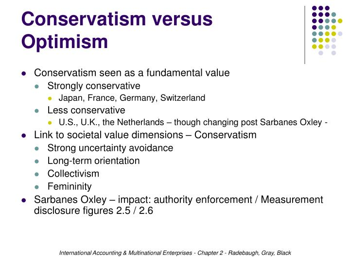 Conservatism versus Optimism