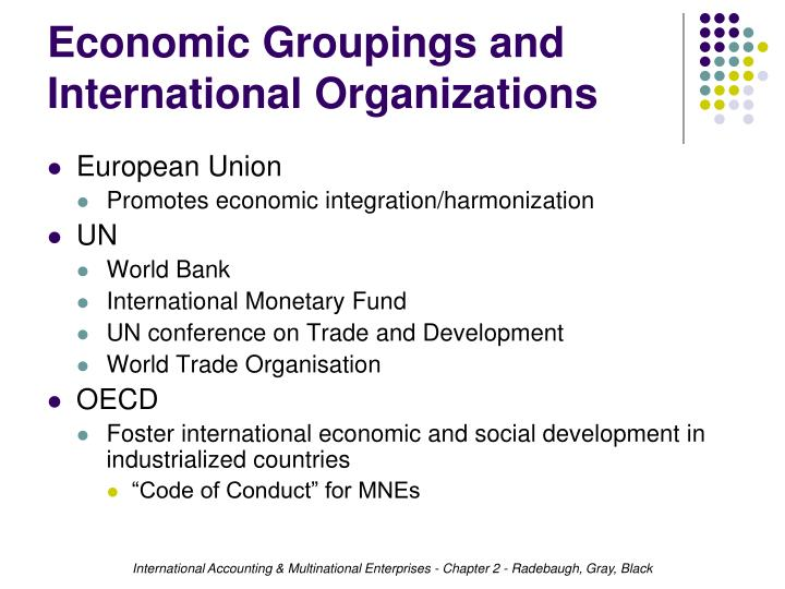 Economic Groupings and International Organizations
