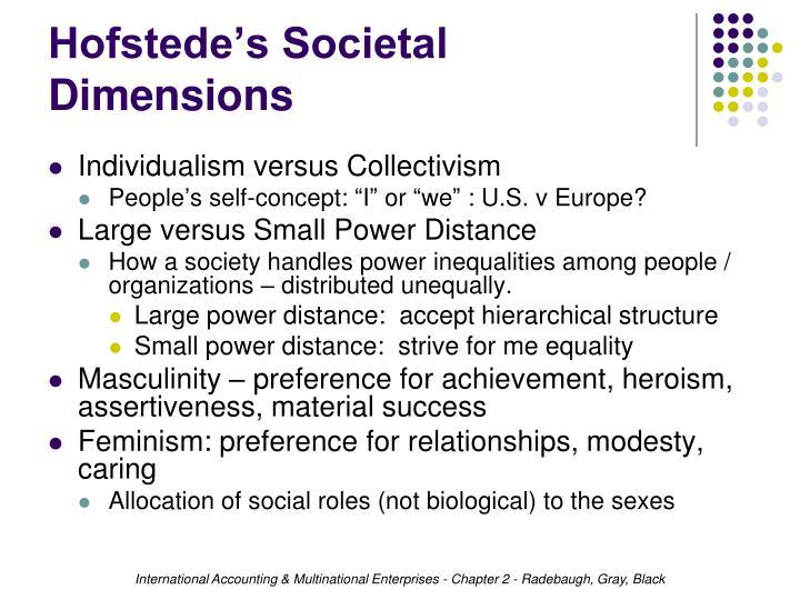 Hofstede's Societal Dimensions