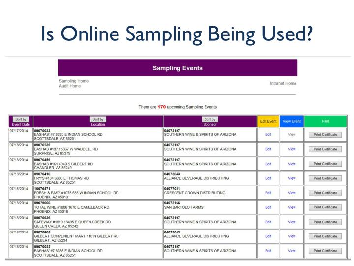 Is Online Sampling Being Used?
