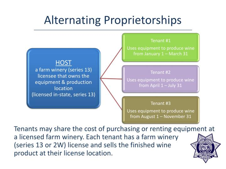 Alternating Proprietorships