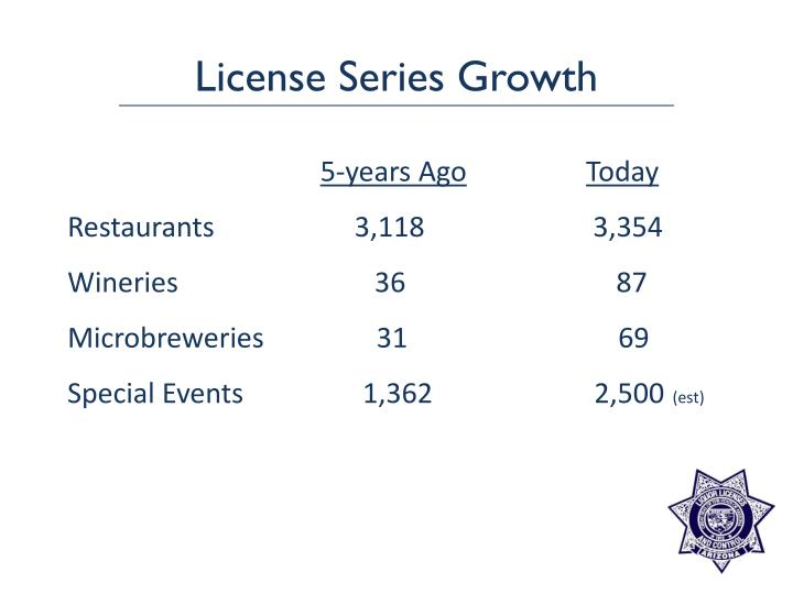 License Series Growth