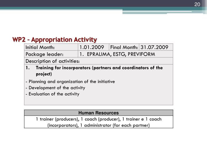 WP2 – Appropriation Activity