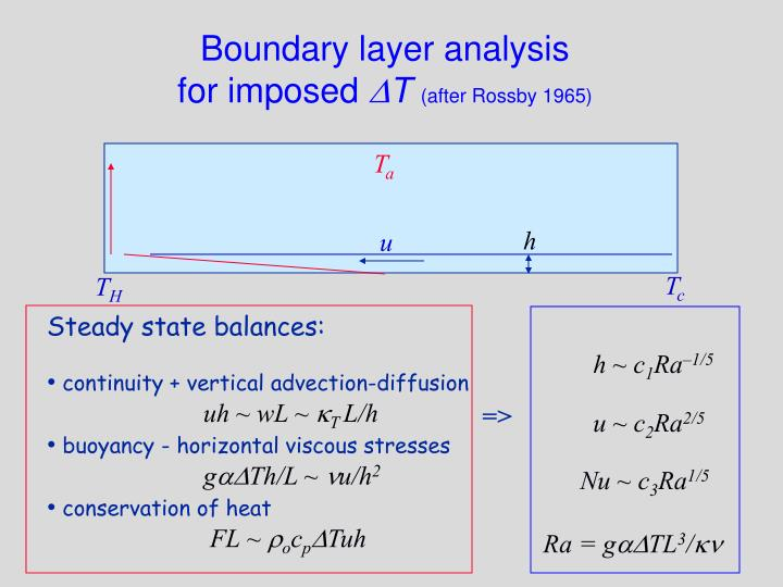 Boundary layer analysis