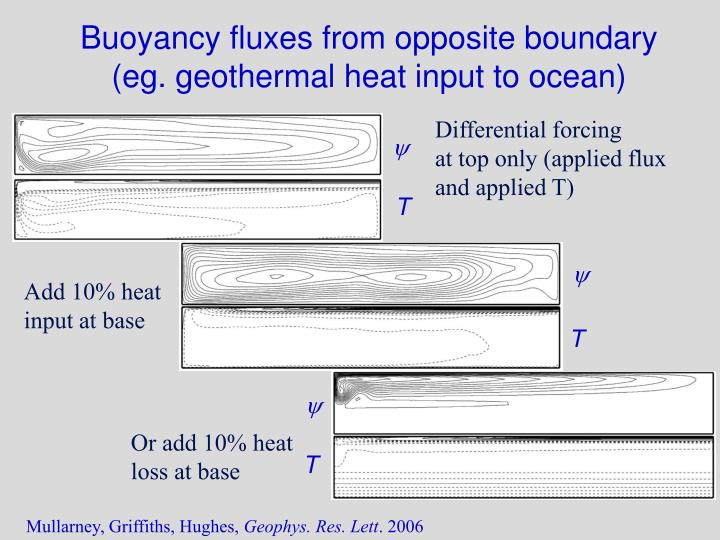 Buoyancy fluxes from opposite boundary