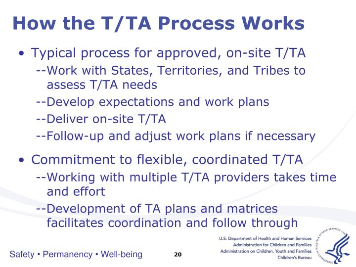 How the T/TA Process Works