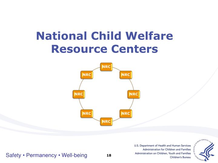 National Child Welfare Resource Centers