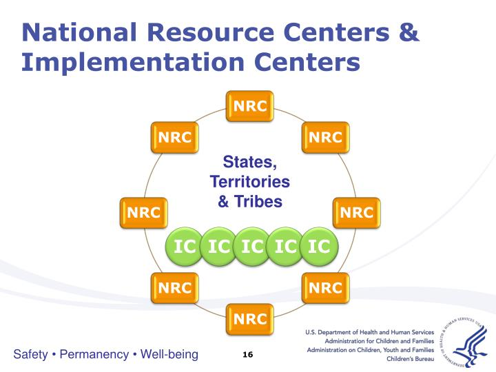 National Resource Centers & Implementation Centers