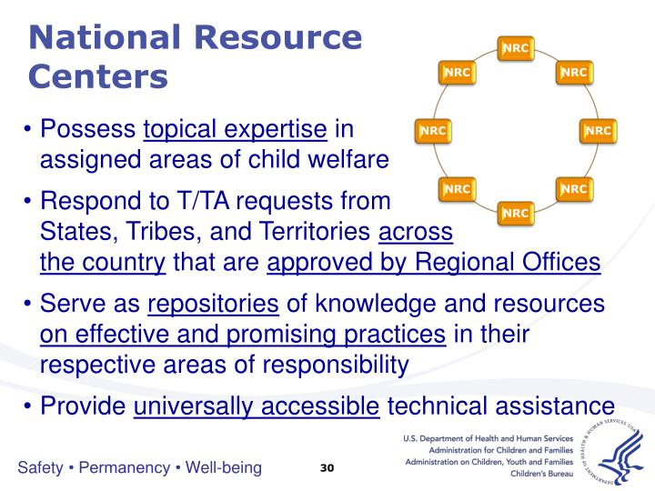 National Resource Centers