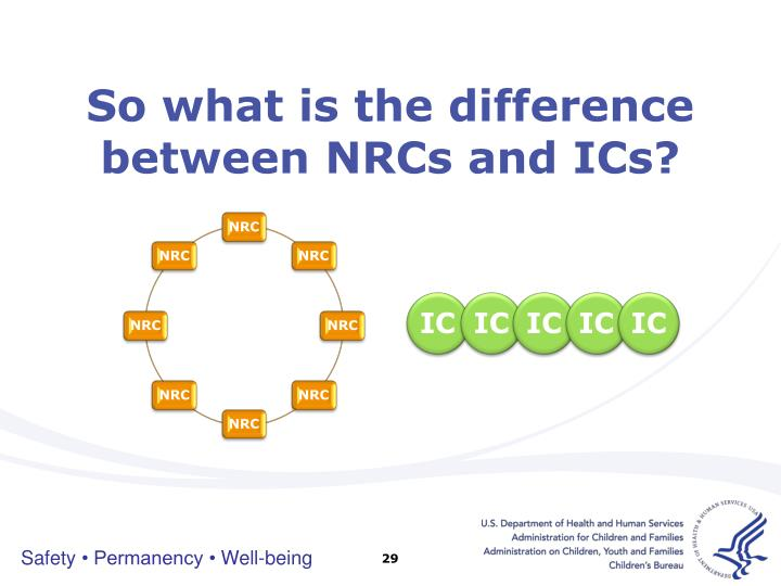 So what is the difference between NRCs and ICs?