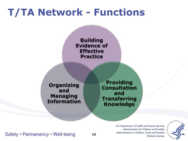 T/TA Network - Functions
