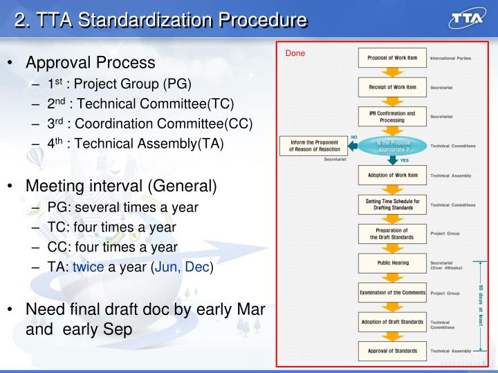 2. TTA Standardization Procedure