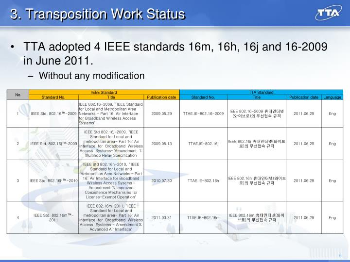 3. Transposition Work Status