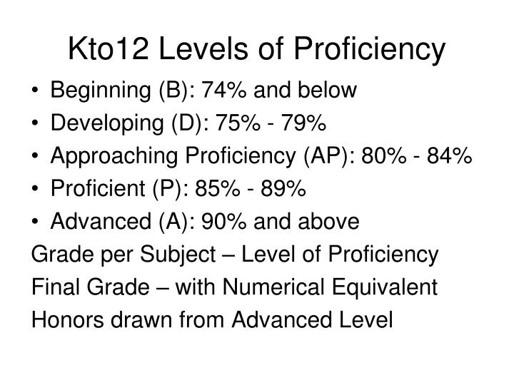 Kto12 Levels of Proficiency