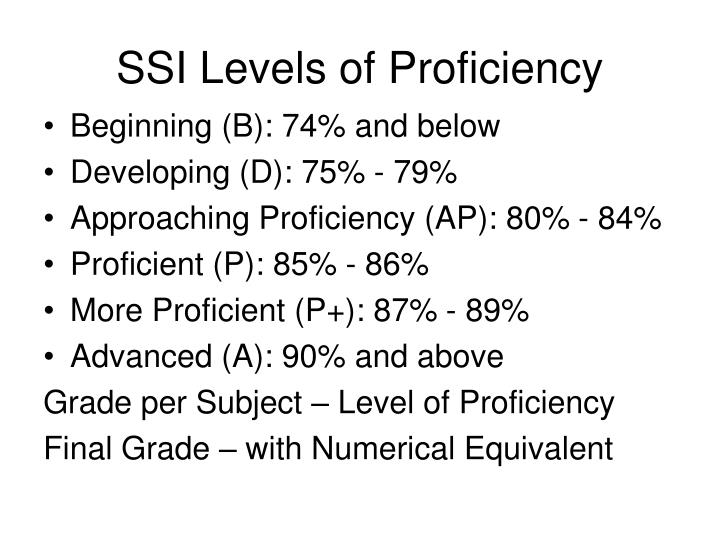 SSI Levels of Proficiency
