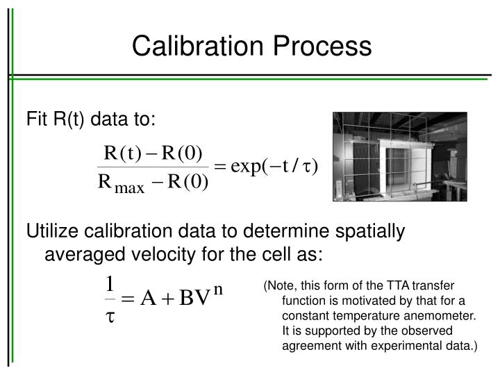 Calibration Process
