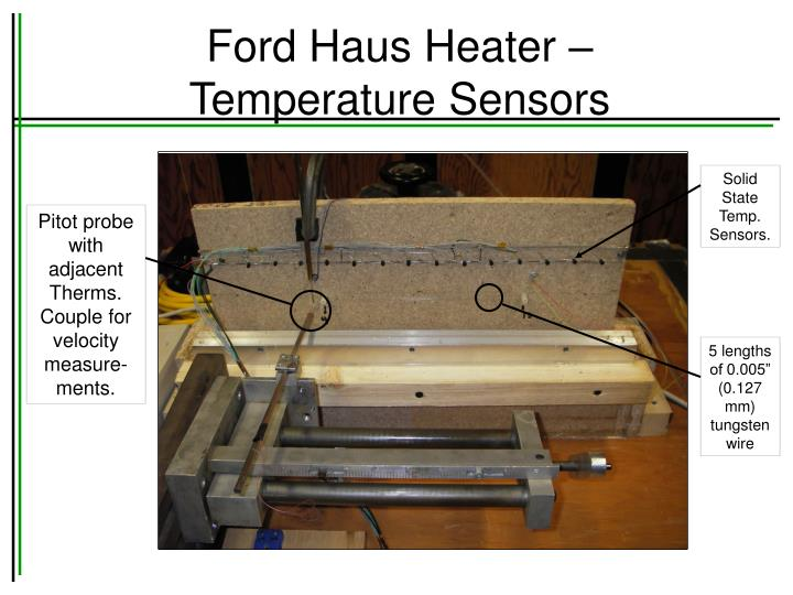 Ford Haus Heater –
