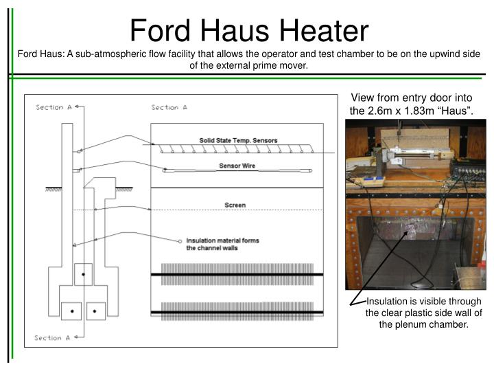 Ford Haus Heater