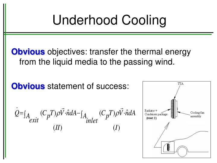 Underhood Cooling