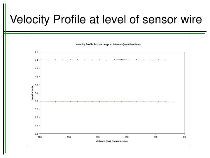 Velocity Profile at level of sensor wire