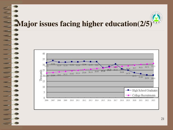 higher education problem in taiwan National taiwan university of science and technology,  the national taiwan university of science and  as the first and the leading higher education.