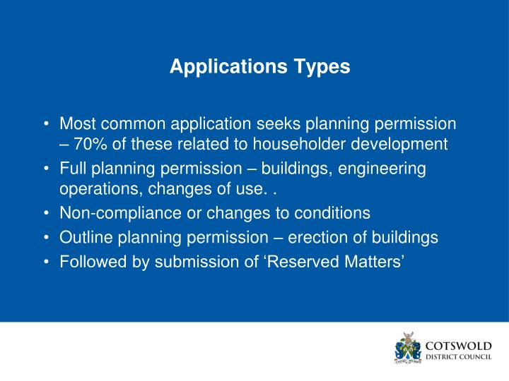 Applications Types