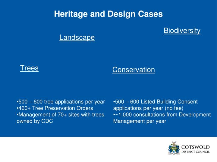 Heritage and Design Cases