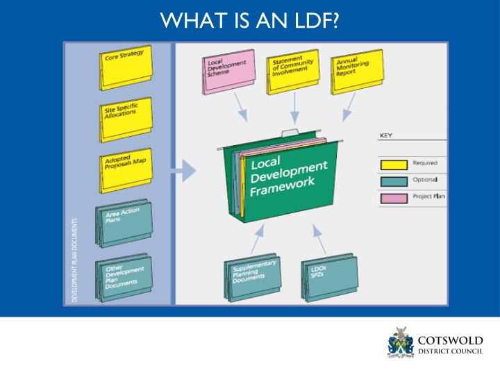 WHAT IS AN LDF?