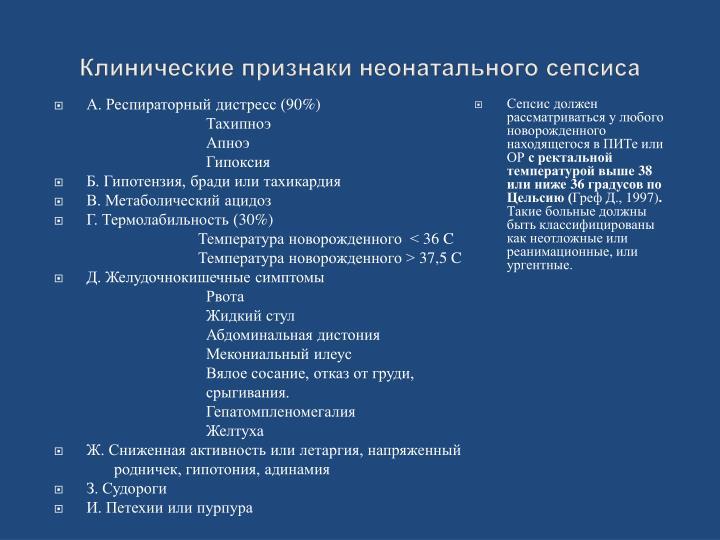 А. Респираторный дистресс (90%)