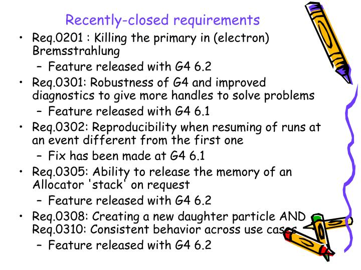 Recently-closed requirements