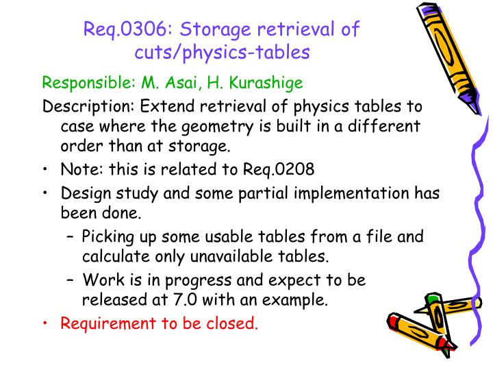 Req.0306: Storage retrieval of cuts/physics-tables