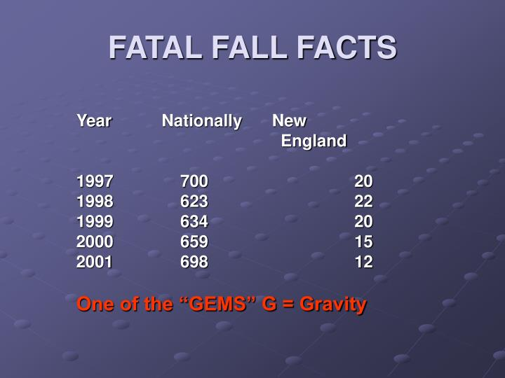 Fatal fall facts