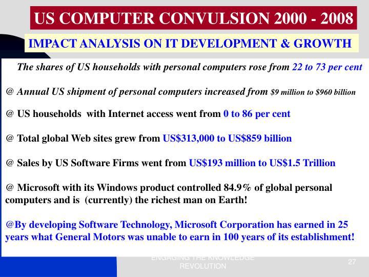 US COMPUTER CONVULSION 2000 - 2008