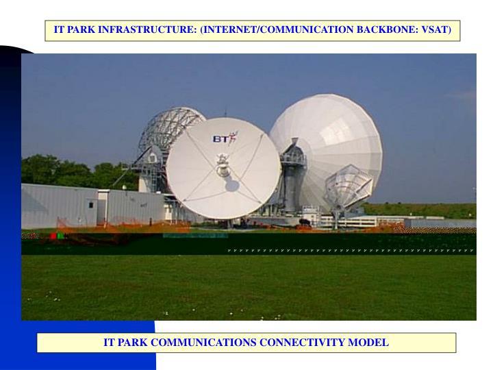 IT PARK INFRASTRUCTURE: (INTERNET/COMMUNICATION BACKBONE: VSAT)